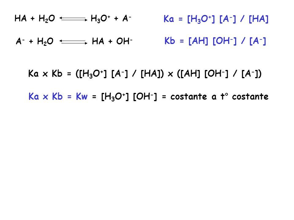 Ka x Kb = ([H3O+] [A-] / [HA]) x ([AH] [OH-] / [A-])